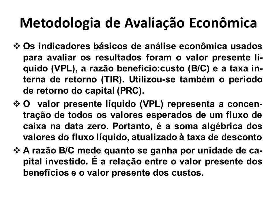 Metodologia de Avaliação Econômica Os indicadores básicos de análise econômica usados para avaliar os resultados foram o valor presente lí- quido (VPL