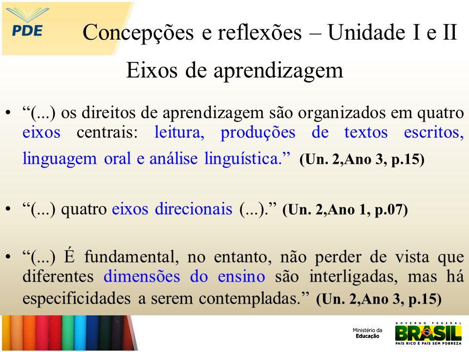 Concepções e reflexões – Unidade I e II Eixos de aprendizagem (...) os direitos de aprendizagem são organizados em quatro eixos centrais: leitura, pro