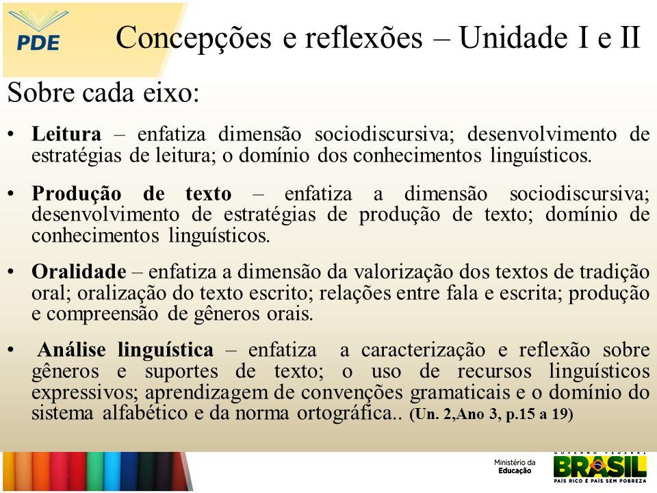 Sobre cada eixo: Leitura – enfatiza dimensão sociodiscursiva; desenvolvimento de estratégias de leitura; o domínio dos conhecimentos linguísticos. Pro