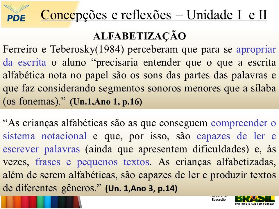 Concepções e reflexões – Unidade I e II ALFABETIZAÇÃO Ferreiro e Teberosky(1984) perceberam que para se apropriar da escrita o aluno precisaria entend