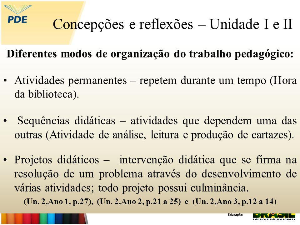 Concepções e reflexões – Unidade I e II Diferentes modos de organização do trabalho pedagógico: Atividades permanentes – repetem durante um tempo (Hor