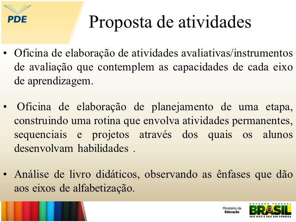 Proposta de atividades Oficina de elaboração de atividades avaliativas/instrumentos de avaliação que contemplem as capacidades de cada eixo de aprendi