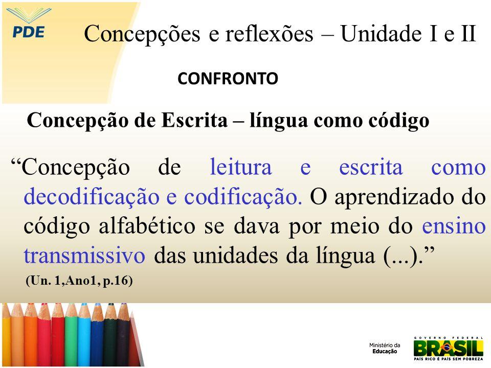 Concepção de Escrita – língua como código Concepção de leitura e escrita como decodificação e codificação. O aprendizado do código alfabético se dava
