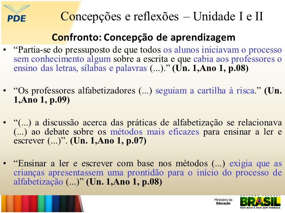 Concepções e reflexões – Unidade I e II Partia-se do pressuposto de que todos os alunos iniciavam o processo sem conhecimento algum sobre a escrita e