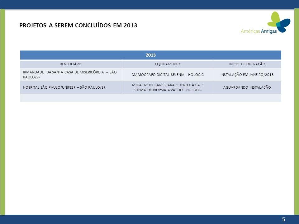 PROJETOS A SEREM CONCLUÍDOS EM 2013 2013 BENEFICIÁRIOEQUIPAMENTOINÍCIO DE OPERAÇÃO IRMANDADE DA SANTA CASA DE MISERICÓRDIA – SÃO PAULO/SP MAMÓGRAFO DI