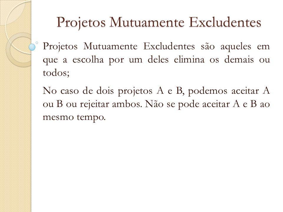 Projetos Mutuamente Excludentes Projetos Mutuamente Excludentes são aqueles em que a escolha por um deles elimina os demais ou todos; No caso de dois