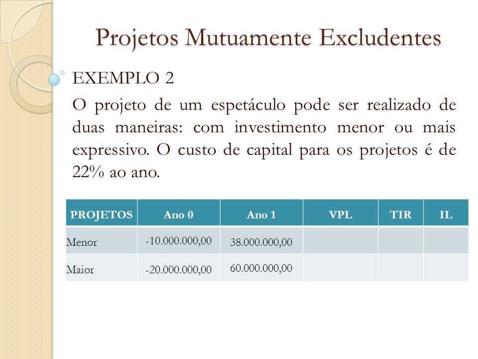 Projetos Mutuamente Excludentes EXEMPLO 2 O projeto de um espetáculo pode ser realizado de duas maneiras: com investimento menor ou mais expressivo. O
