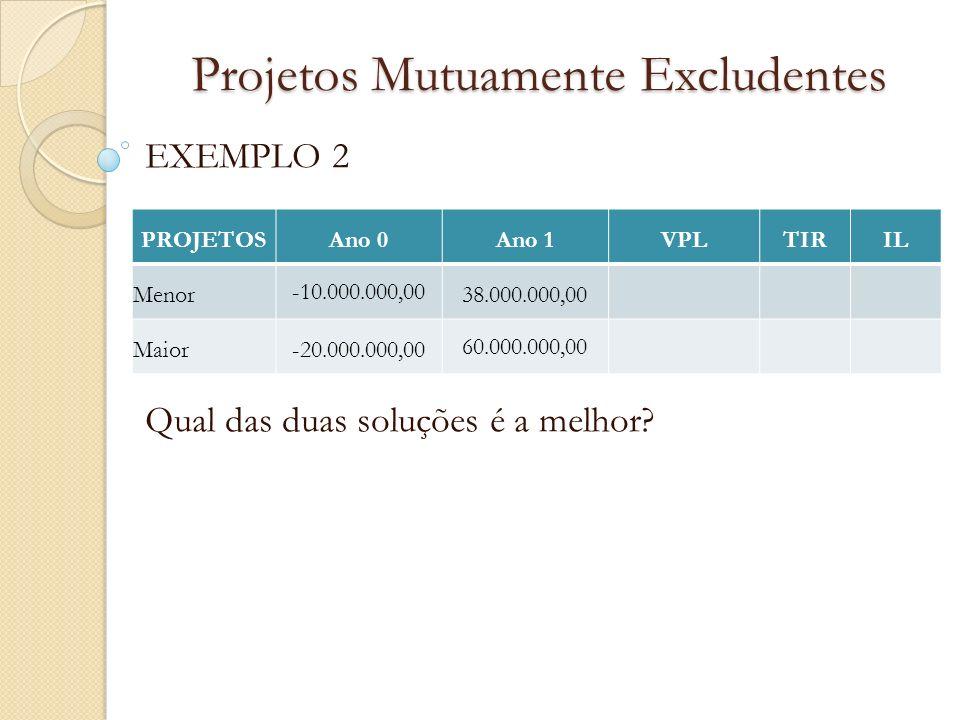 Projetos Mutuamente Excludentes EXEMPLO 2 Qual das duas soluções é a melhor? PROJETOSAno 0Ano 1VPLTIRIL Menor -10.000.000,00 38.000.000,00 Maior-20.00