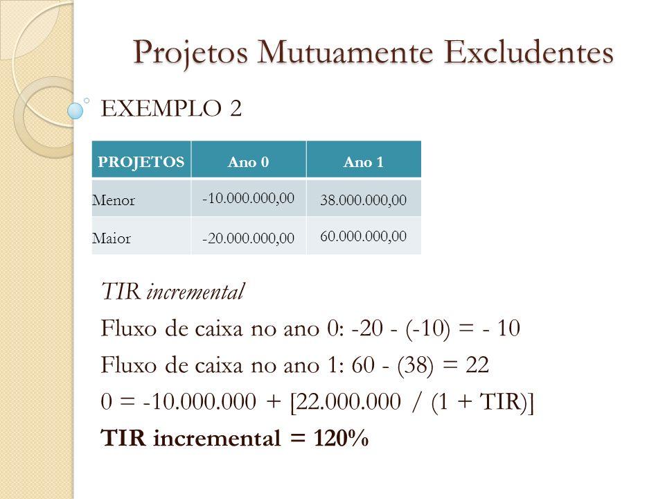 Projetos Mutuamente Excludentes EXEMPLO 2 TIR incremental Fluxo de caixa no ano 0: -20 - (-10) = - 10 Fluxo de caixa no ano 1: 60 - (38) = 22 0 = -10.