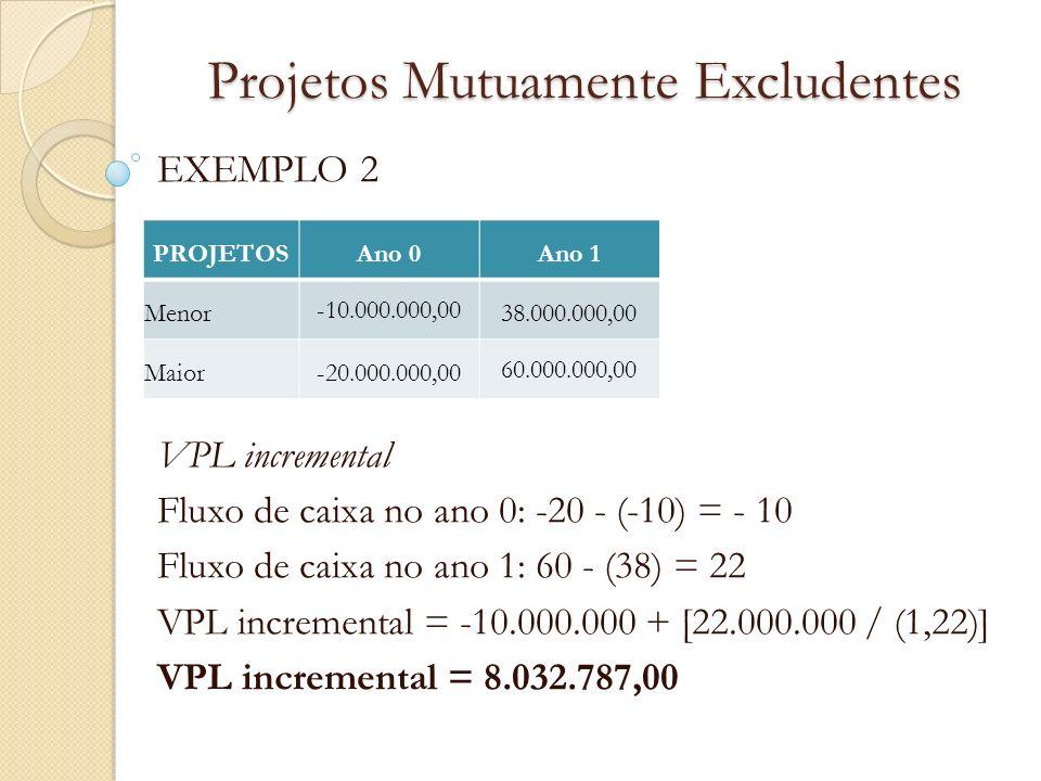 Projetos Mutuamente Excludentes EXEMPLO 2 VPL incremental Fluxo de caixa no ano 0: -20 - (-10) = - 10 Fluxo de caixa no ano 1: 60 - (38) = 22 VPL incr