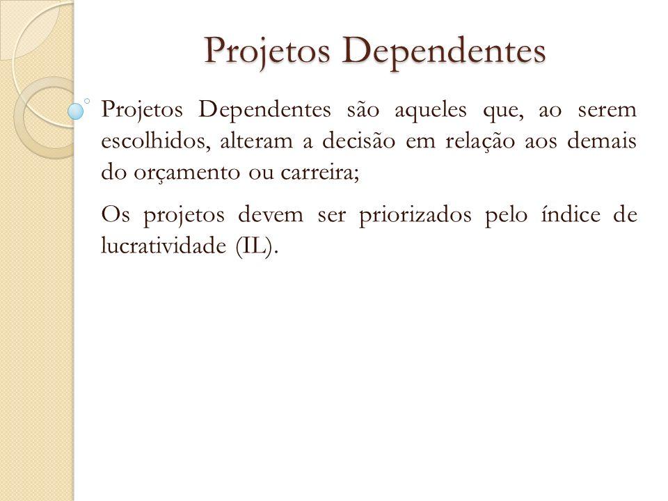 Projetos Dependentes Projetos Dependentes são aqueles que, ao serem escolhidos, alteram a decisão em relação aos demais do orçamento ou carreira; Os p
