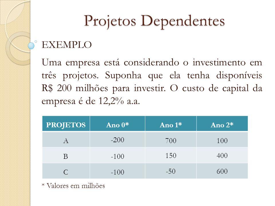 Projetos Dependentes EXEMPLO Uma empresa está considerando o investimento em três projetos. Suponha que ela tenha disponíveis R$ 200 milhões para inve