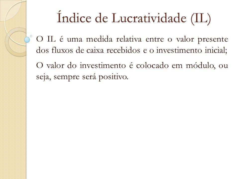 Índice de Lucratividade (IL) O IL é uma medida relativa entre o valor presente dos fluxos de caixa recebidos e o investimento inicial; O valor do inve