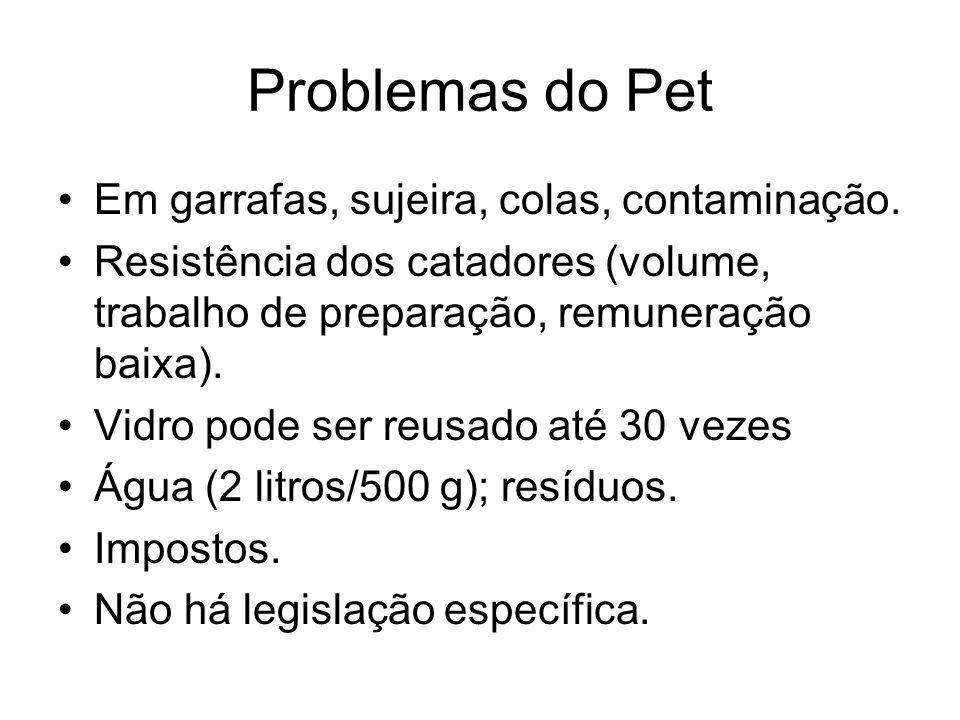 Problemas do Pet Em garrafas, sujeira, colas, contaminação. Resistência dos catadores (volume, trabalho de preparação, remuneração baixa). Vidro pode
