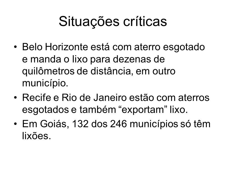 Situações críticas Belo Horizonte está com aterro esgotado e manda o lixo para dezenas de quilômetros de distância, em outro município. Recife e Rio d