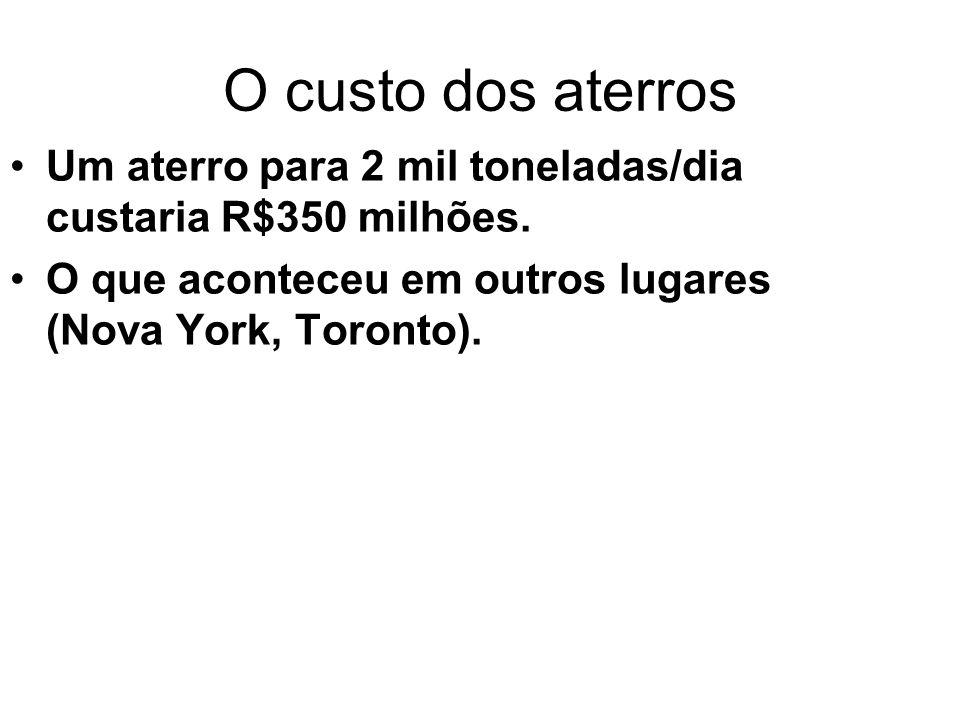 O custo dos aterros Um aterro para 2 mil toneladas/dia custaria R$350 milhões. O que aconteceu em outros lugares (Nova York, Toronto).