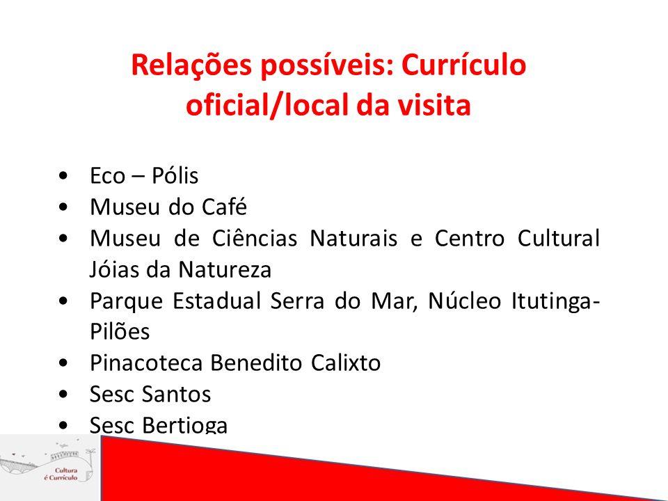 Relações possíveis: Currículo oficial/local da visita Eco – Pólis Museu do Café Museu de Ciências Naturais e Centro Cultural Jóias da Natureza Parque