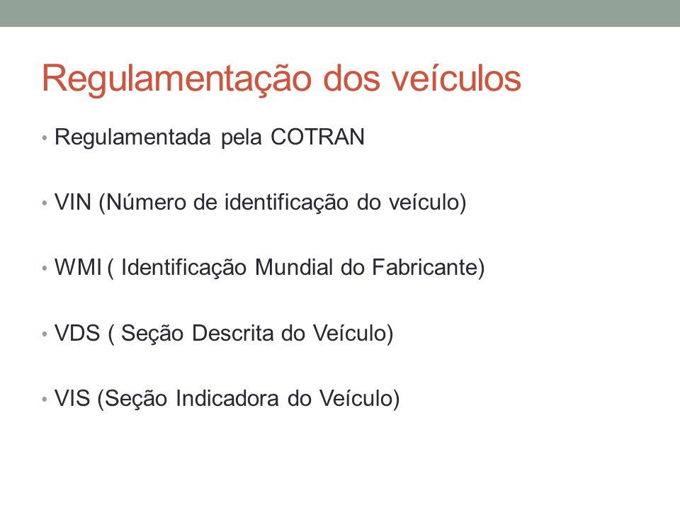 Regulamentação dos veículos Dígitos de 1 a 3 definidos pela ABNT.