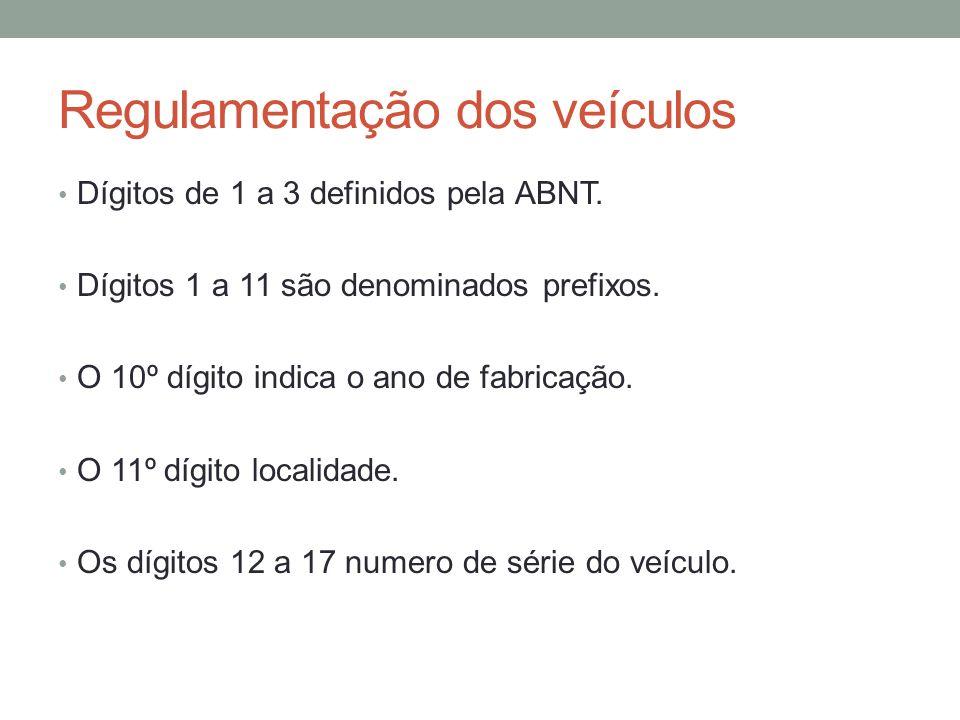 Regulamentação dos veículos Dígitos de 1 a 3 definidos pela ABNT. Dígitos 1 a 11 são denominados prefixos. O 10º dígito indica o ano de fabricação. O