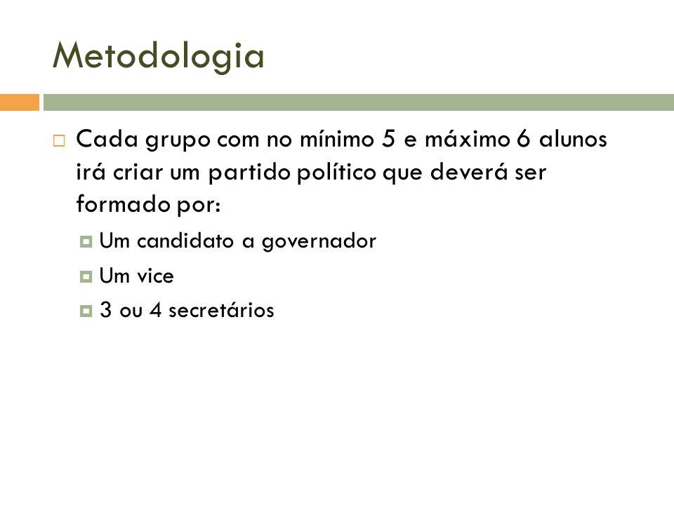 Metodologia Cada grupo com no mínimo 5 e máximo 6 alunos irá criar um partido político que deverá ser formado por: Um candidato a governador Um vice 3