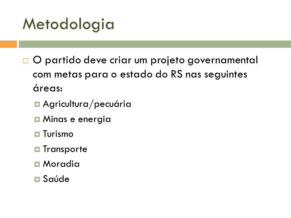Metodologia O partido deve criar um projeto governamental com metas para o estado do RS nas seguintes áreas: Agricultura/pecuária Minas e energia Turi