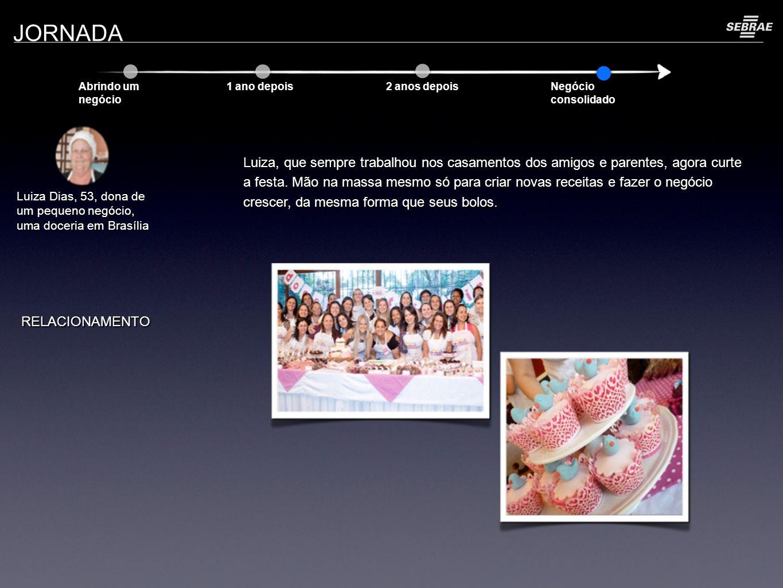 JORNADA Abrindo um negócio 1 ano depois 2 anos depois Negócio consolidado Luiza Dias, 53, dona de um pequeno negócio, uma doceria em Brasília Luiza, que sempre trabalhou nos casamentos dos amigos e parentes, agora curte a festa.