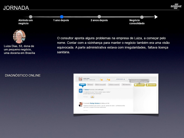 JORNADA Abrindo um negócio 1 ano depois 2 anos depois Negócio consolidado Luiza Dias, 53, dona de um pequeno negócio, uma doceria em Brasília O consultor aponta alguns problemas na empresa de Luiza, a começar pelo nome.