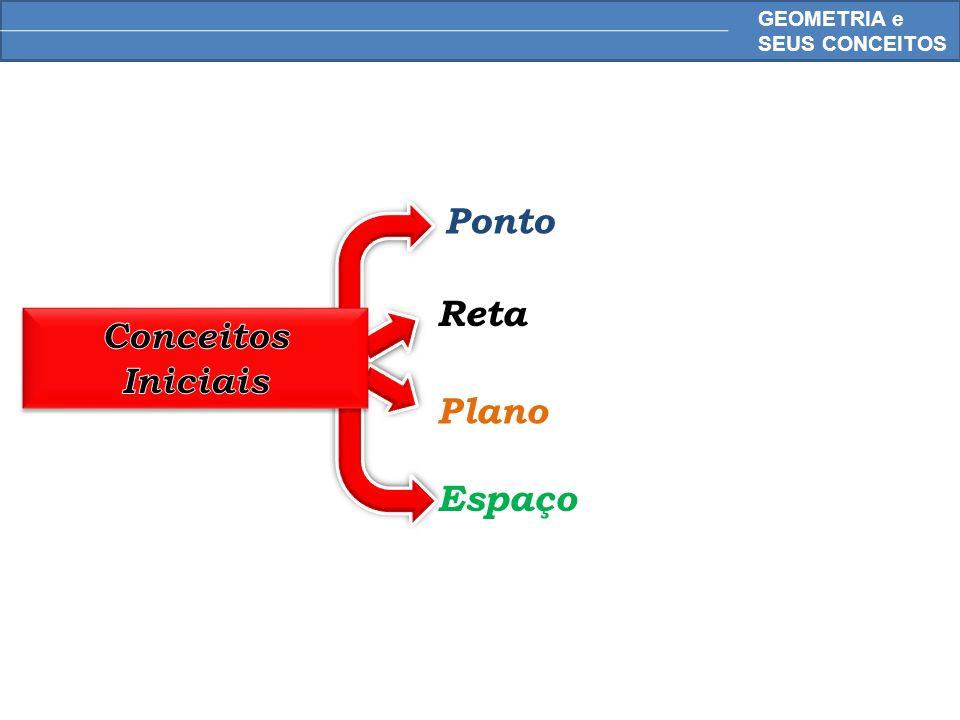 MATEMÁTICA, 6º Ano do Ensino Fundamental Pontos, retas e planos; retas paralelas e retas concorrentes - conceitos iniciais Ponto É adimensional.