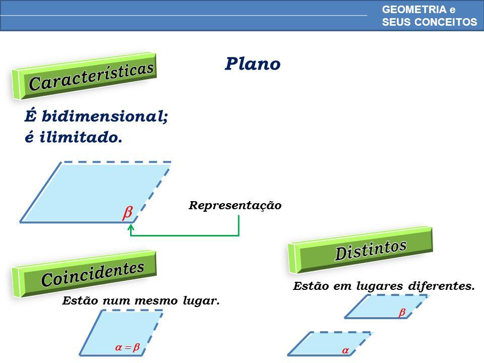 MATEMÁTICA, 6º Ano do Ensino Fundamental Pontos, retas e planos; retas paralelas e retas concorrentes - conceitos iniciais É tridimensional; é ilimitado.