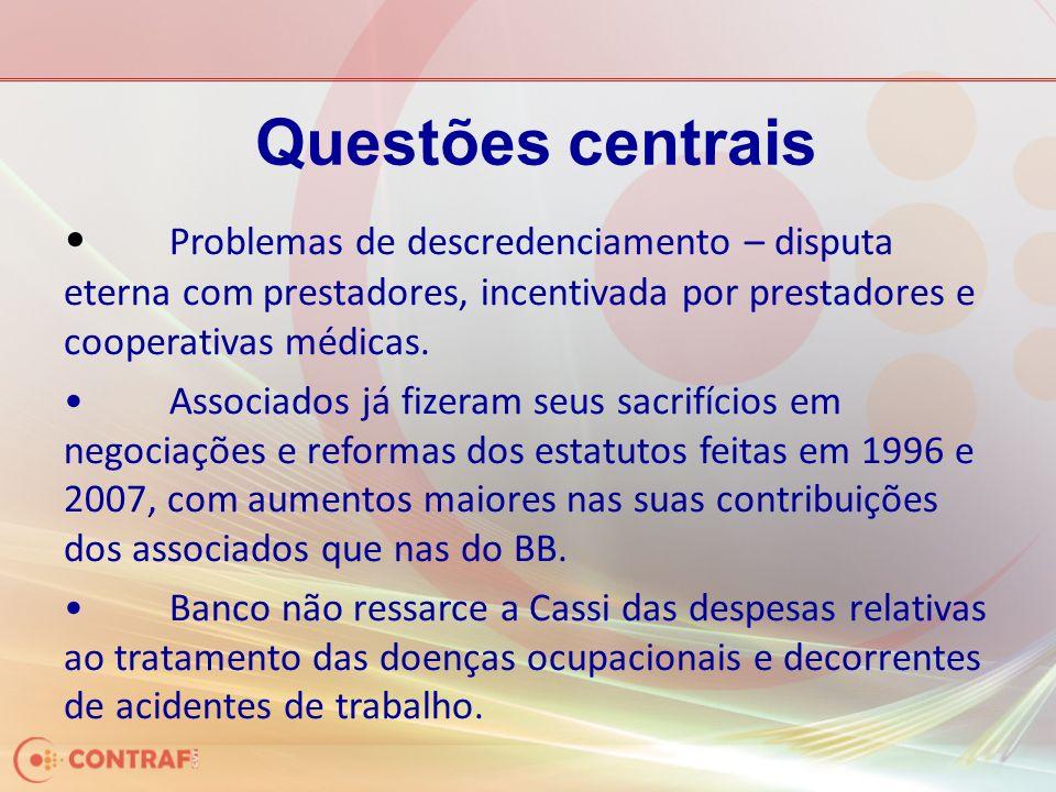 Problemas de descredenciamento – disputa eterna com prestadores, incentivada por prestadores e cooperativas médicas.