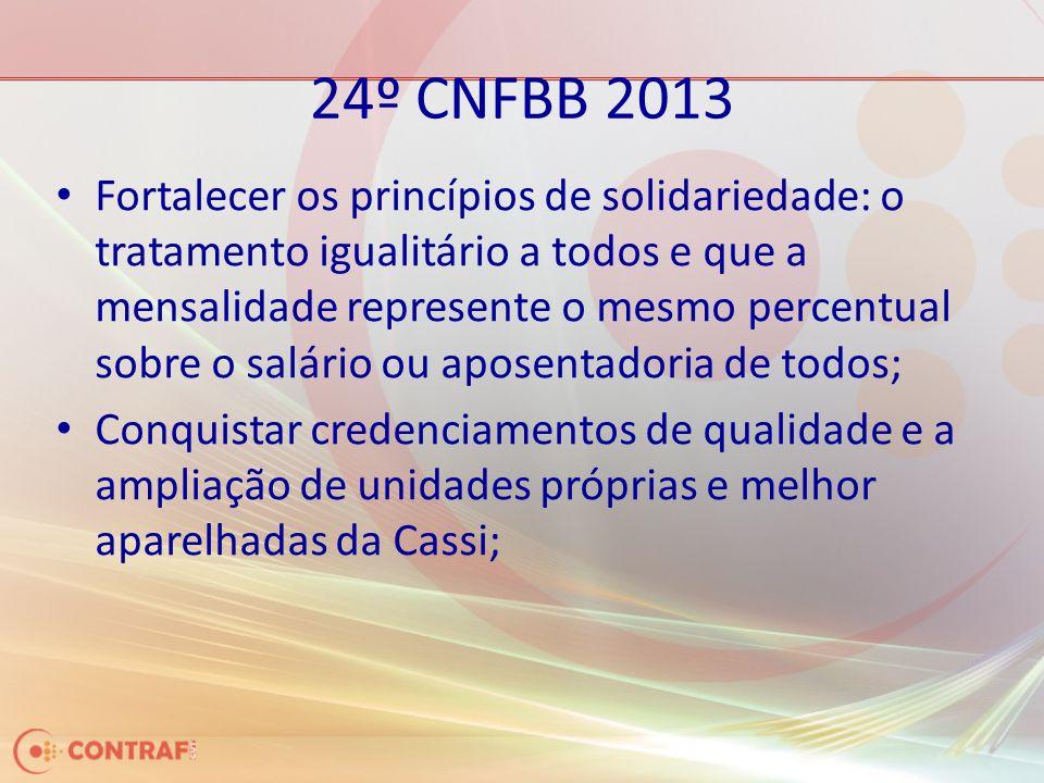 24º CNFBB 2013 Fortalecer os princípios de solidariedade: o tratamento igualitário a todos e que a mensalidade represente o mesmo percentual sobre o salário ou aposentadoria de todos; Conquistar credenciamentos de qualidade e a ampliação de unidades próprias e melhor aparelhadas da Cassi;