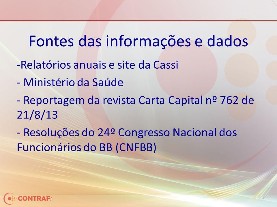 Fontes das informações e dados -Relatórios anuais e site da Cassi - Ministério da Saúde - Reportagem da revista Carta Capital nº 762 de 21/8/13 - Resoluções do 24º Congresso Nacional dos Funcionários do BB (CNFBB)