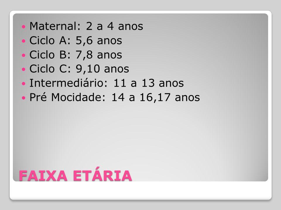 Maternal: 2 a 4 anos Ciclo A: 5,6 anos Ciclo B: 7,8 anos Ciclo C: 9,10 anos Intermediário: 11 a 13 anos Pré Mocidade: 14 a 16,17 anos