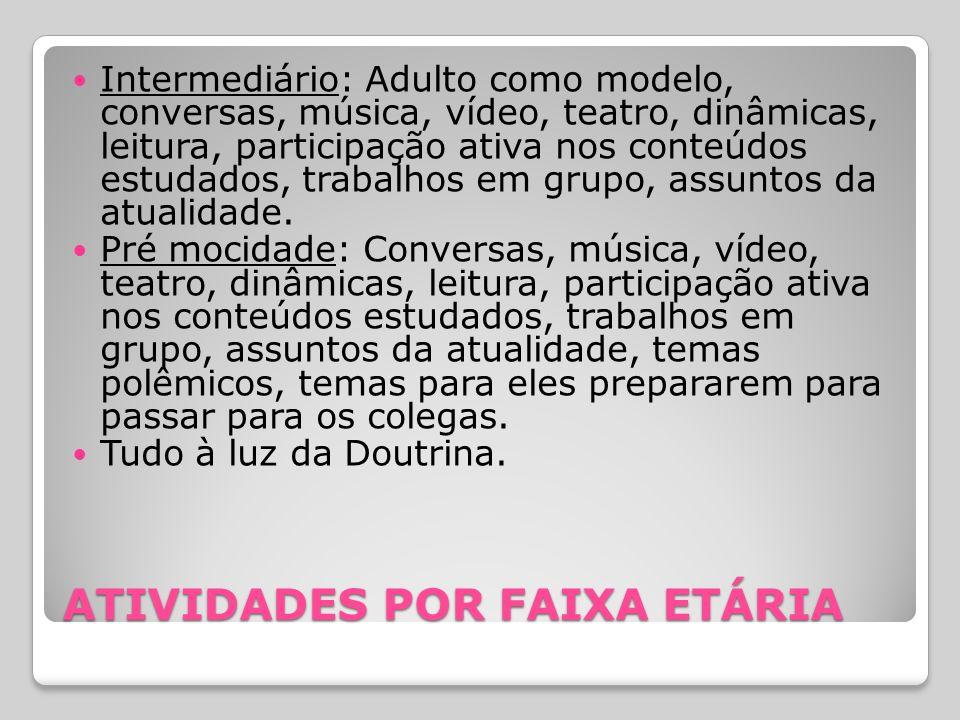ATIVIDADES POR FAIXA ETÁRIA Intermediário: Adulto como modelo, conversas, música, vídeo, teatro, dinâmicas, leitura, participação ativa nos conteúdos