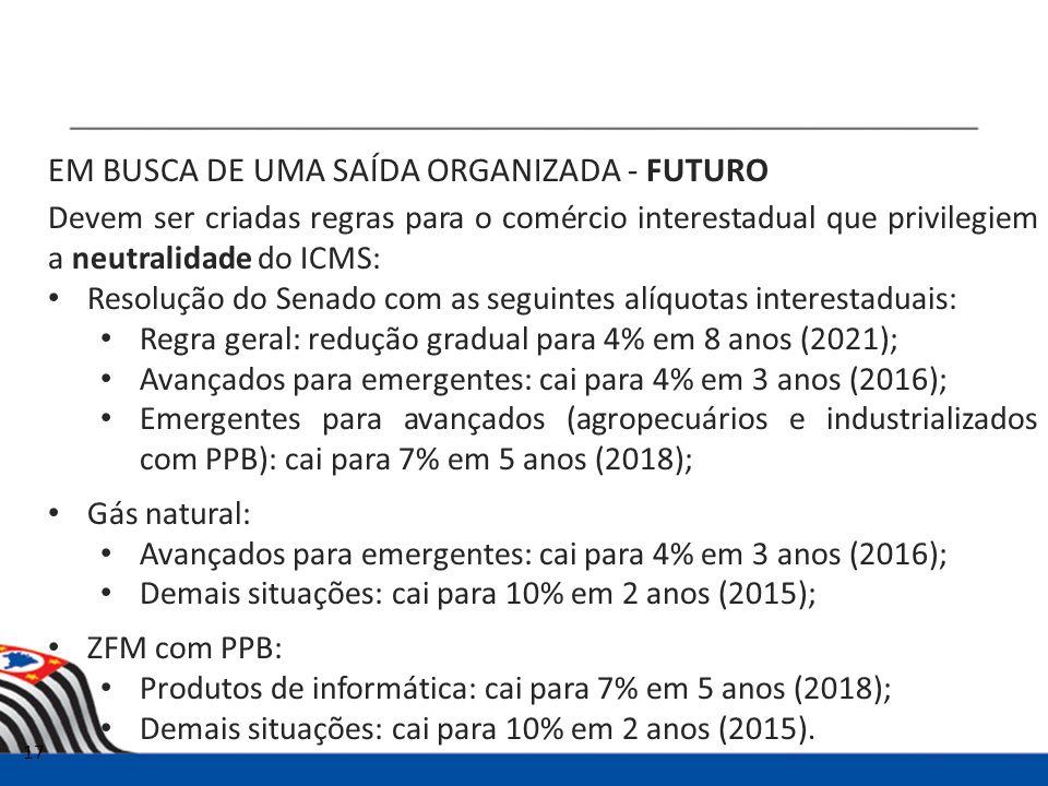 EM BUSCA DE UMA SAÍDA ORGANIZADA - FUTURO Devem ser criadas regras para o comércio interestadual que privilegiem a neutralidade do ICMS: Resolução do Senado com as seguintes alíquotas interestaduais: Regra geral: redução gradual para 4% em 8 anos (2021); Avançados para emergentes: cai para 4% em 3 anos (2016); Emergentes para avançados (agropecuários e industrializados com PPB): cai para 7% em 5 anos (2018); Gás natural: Avançados para emergentes: cai para 4% em 3 anos (2016); Demais situações: cai para 10% em 2 anos (2015); ZFM com PPB: Produtos de informática: cai para 7% em 5 anos (2018); Demais situações: cai para 10% em 2 anos (2015).