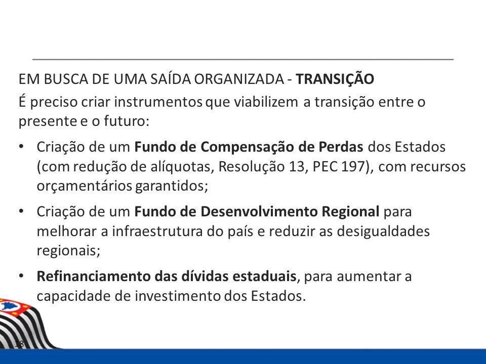 EM BUSCA DE UMA SAÍDA ORGANIZADA - TRANSIÇÃO É preciso criar instrumentos que viabilizem a transição entre o presente e o futuro: Criação de um Fundo de Compensação de Perdas dos Estados (com redução de alíquotas, Resolução 13, PEC 197), com recursos orçamentários garantidos; Criação de um Fundo de Desenvolvimento Regional para melhorar a infraestrutura do país e reduzir as desigualdades regionais; Refinanciamento das dívidas estaduais, para aumentar a capacidade de investimento dos Estados.