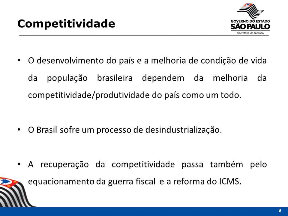 Competitividade 3 O desenvolvimento do país e a melhoria de condição de vida da população brasileira dependem da melhoria da competitividade/produtividade do país como um todo.