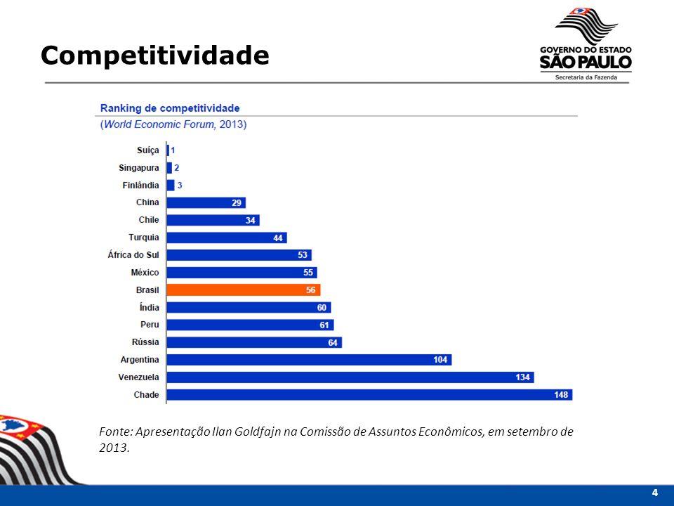 4 Fonte: Apresentação Ilan Goldfajn na Comissão de Assuntos Econômicos, em setembro de 2013.