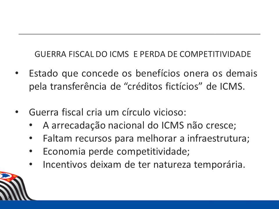 Estado que concede os benefícios onera os demais pela transferência de créditos fictícios de ICMS.