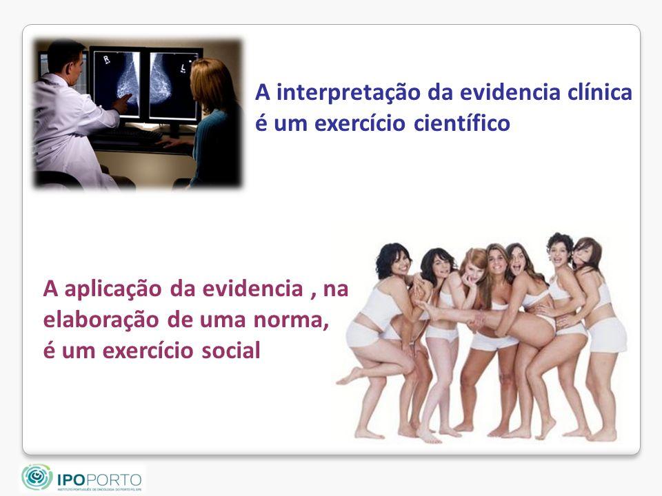 A interpretação da evidencia clínica é um exercício científico A aplicação da evidencia, na elaboração de uma norma, é um exercício social