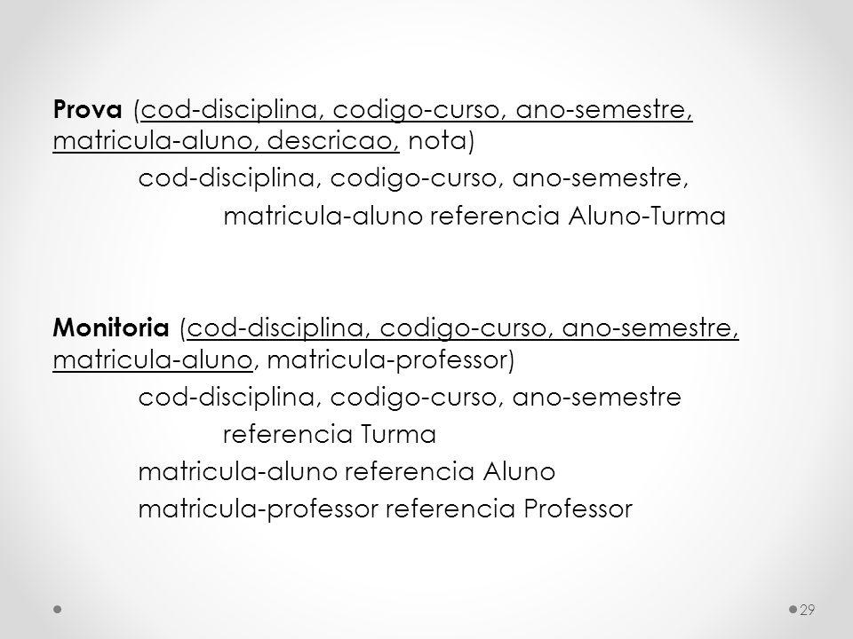 29 Prova (cod-disciplina, codigo-curso, ano-semestre, matricula-aluno, descricao, nota) cod-disciplina, codigo-curso, ano-semestre, matricula-aluno re