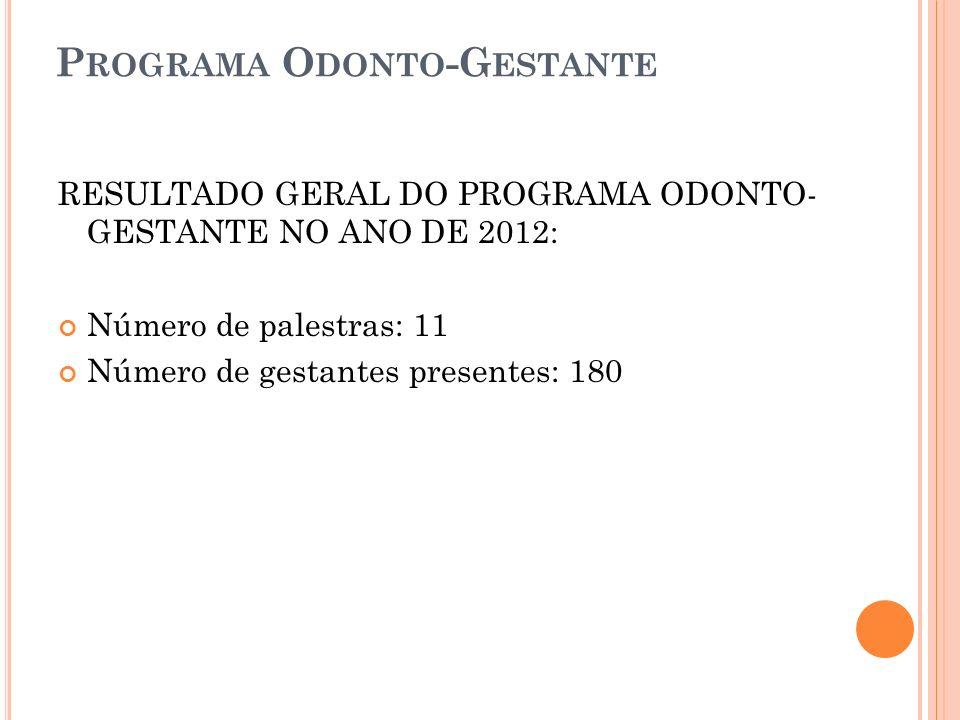 P ROGRAMA O DONTO -G ESTANTE RESULTADO GERAL DO PROGRAMA ODONTO- GESTANTE NO ANO DE 2012: Número de palestras: 11 Número de gestantes presentes: 180