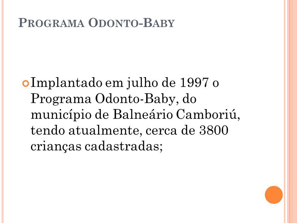 P ROGRAMA O DONTO -B ABY Implantado em julho de 1997 o Programa Odonto-Baby, do município de Balneário Camboriú, tendo atualmente, cerca de 3800 crian