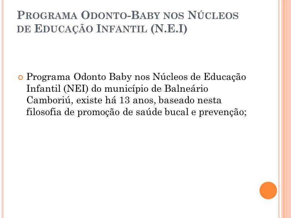 P ROGRAMA O DONTO -B ABY NOS N ÚCLEOS DE E DUCAÇÃO I NFANTIL (N.E.I) Programa Odonto Baby nos Núcleos de Educação Infantil (NEI) do município de Balne
