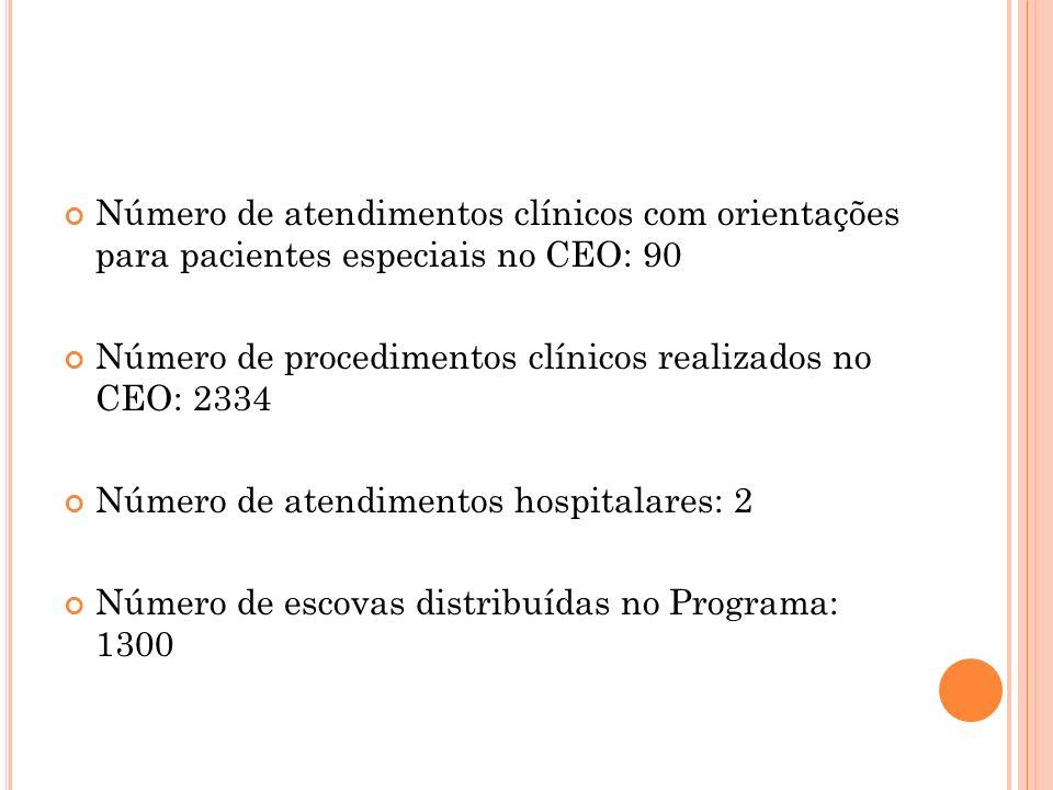 Número de atendimentos clínicos com orientações para pacientes especiais no CEO: 90 Número de procedimentos clínicos realizados no CEO: 2334 Número de