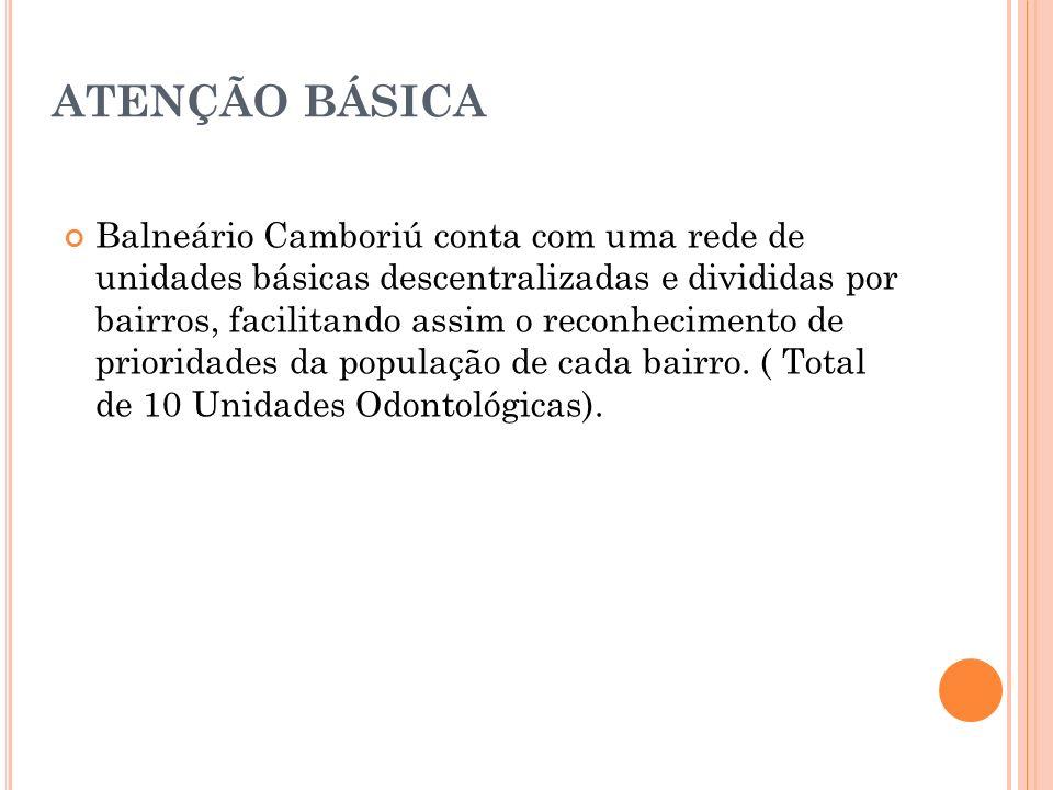 ATENÇÃO BÁSICA Balneário Camboriú conta com uma rede de unidades básicas descentralizadas e divididas por bairros, facilitando assim o reconhecimento