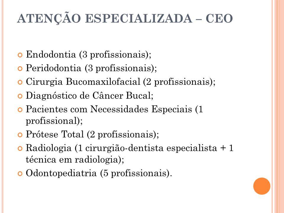 ATENÇÃO ESPECIALIZADA – CEO Endodontia (3 profissionais); Peridodontia (3 profissionais); Cirurgia Bucomaxilofacial (2 profissionais); Diagnóstico de