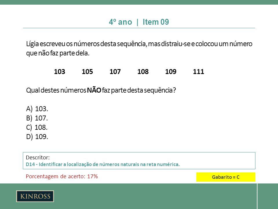 Descritor: D14 - Identificar a localização de números naturais na reta numérica.