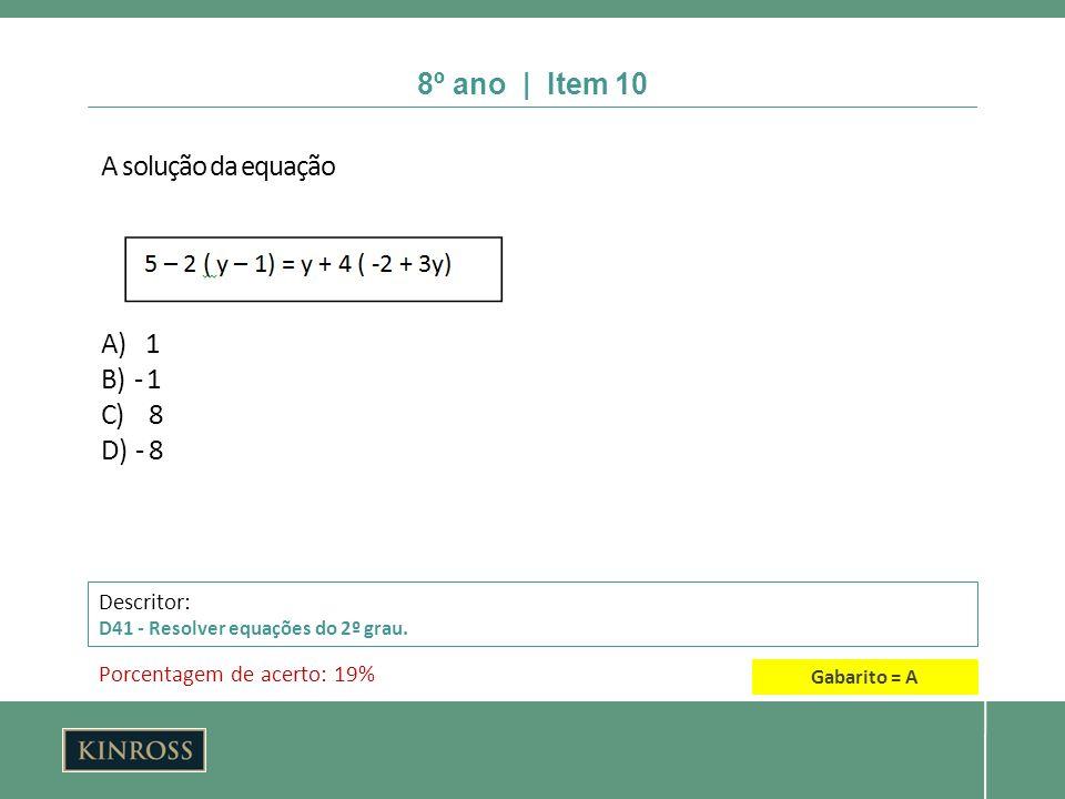 Descritor: D41 - Resolver equações do 2º grau.