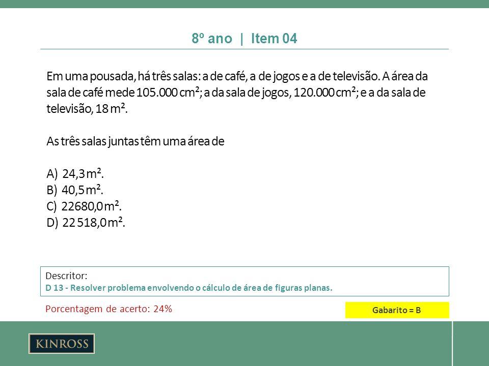 Descritor: D 13 - Resolver problema envolvendo o cálculo de área de figuras planas.
